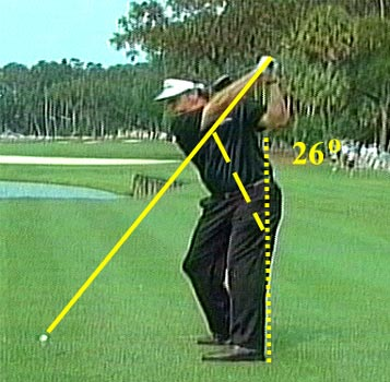 Phil's Backswing 2007