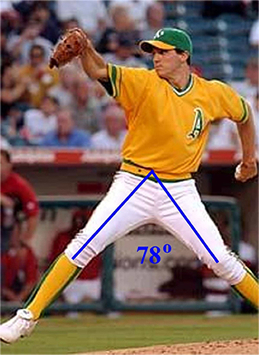 an analysis of distinguishing sandy koufaz War is becoming increasing popular in articles, analysis, and awards voting, so  it's only natural that it would be catching on in hall of  sandy koufax is one of  the great litmus tests in baseball  what distinguishes them.