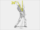 ben-hogan-golf-swing-analysis